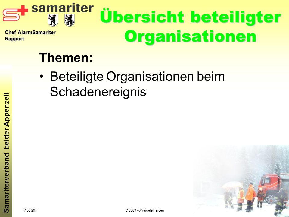 Übersicht beteiligter Organisationen