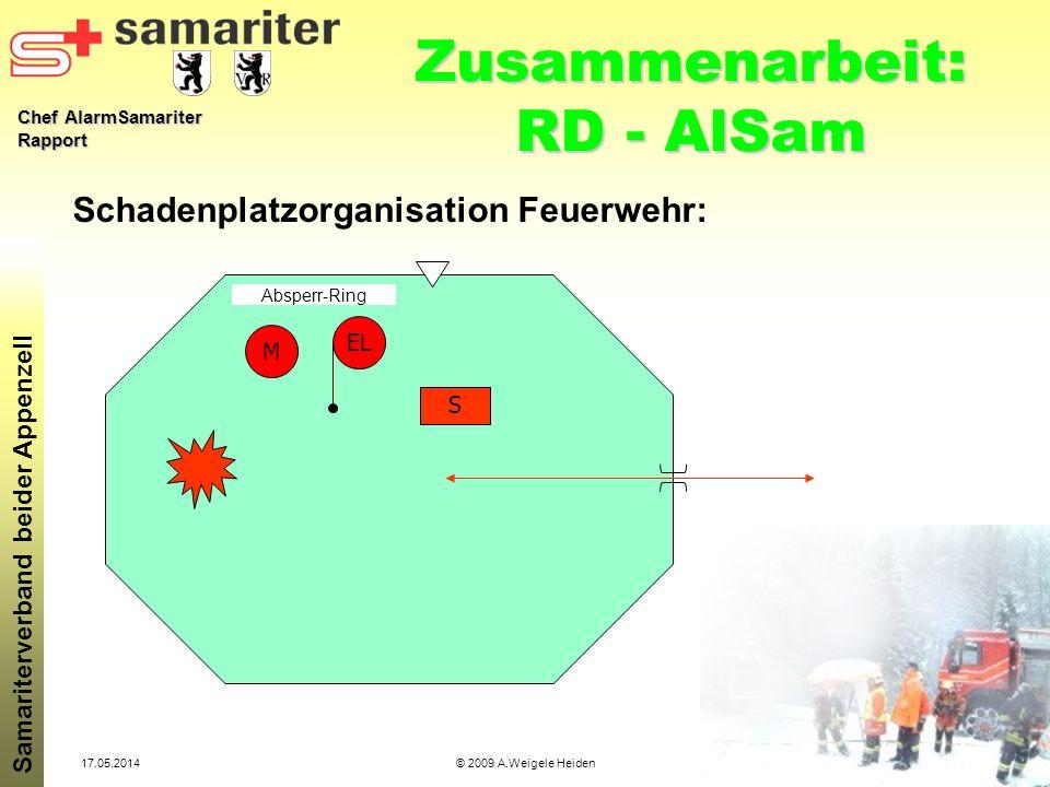 Zusammenarbeit: RD - AlSam