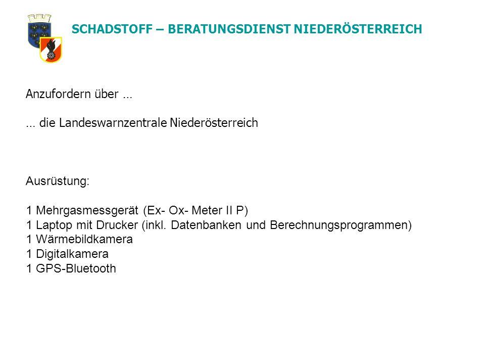 Anzufordern über … … die Landeswarnzentrale Niederösterreich. Ausrüstung: 1 Mehrgasmessgerät (Ex- Ox- Meter II P)