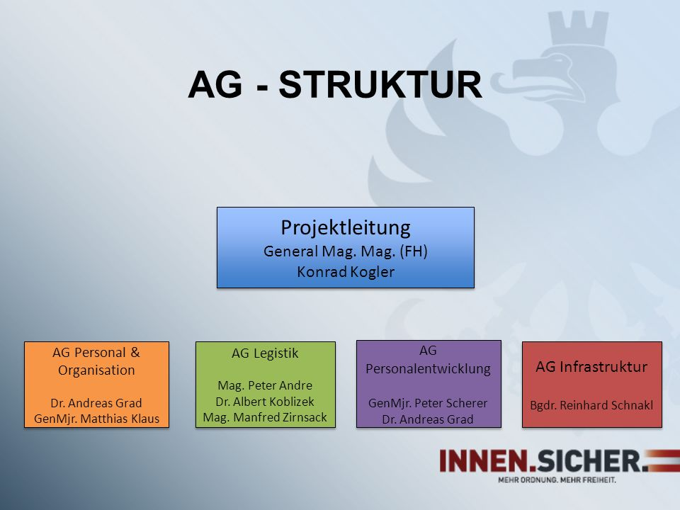 AG Personalentwicklung