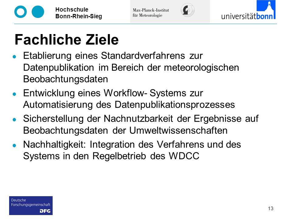 Fachliche Ziele Etablierung eines Standardverfahrens zur Datenpublikation im Bereich der meteorologischen Beobachtungsdaten.