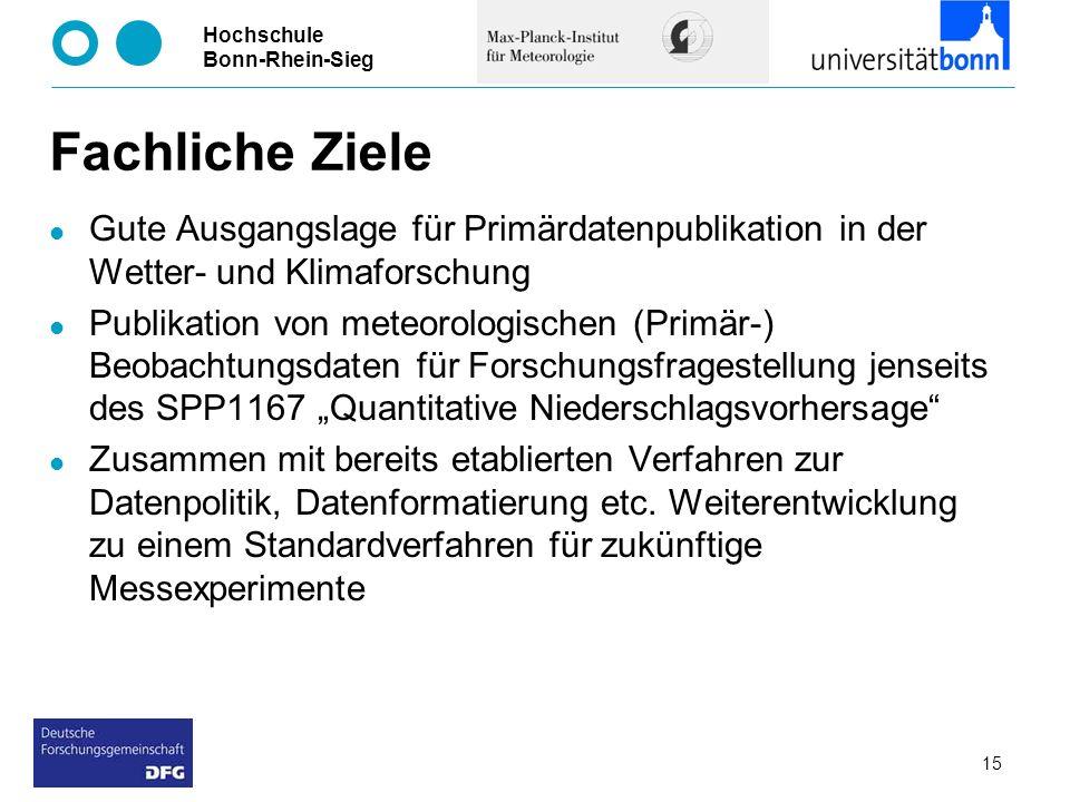 Fachliche Ziele Gute Ausgangslage für Primärdatenpublikation in der Wetter- und Klimaforschung.