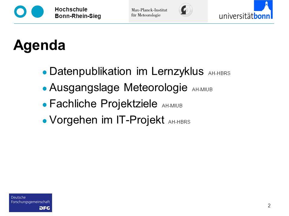 Agenda Datenpublikation im Lernzyklus AH-HBRS