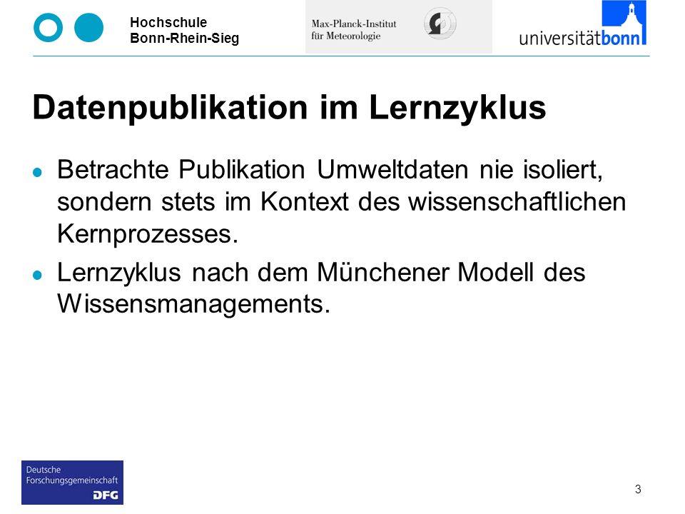 Datenpublikation im Lernzyklus