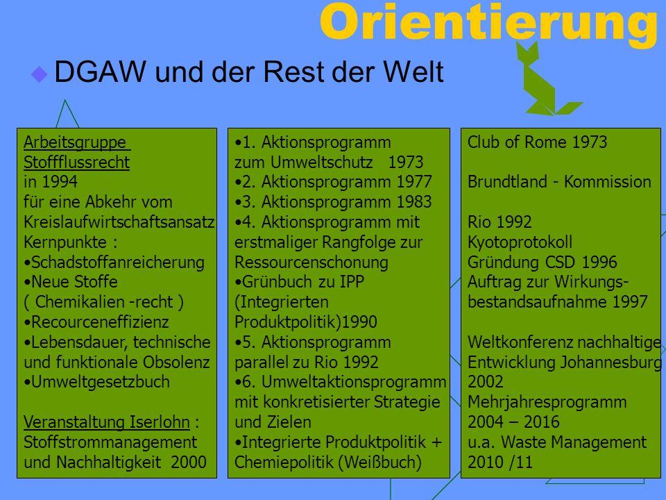 Orientierung DGAW und der Rest der Welt Arbeitsgruppe Stoffflussrecht