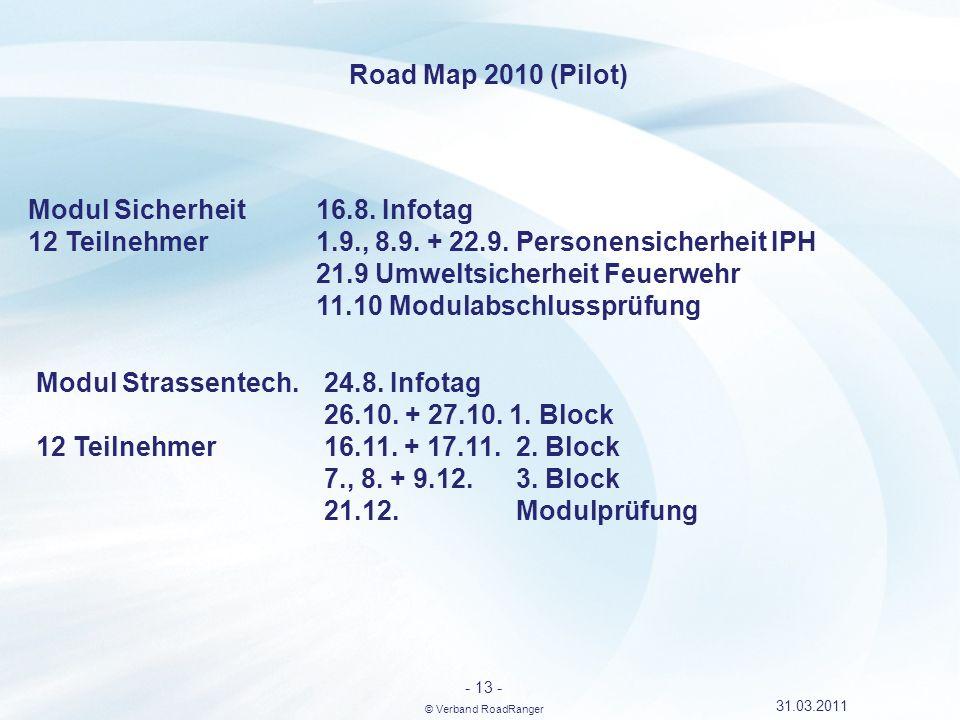 Road Map 2010 (Pilot) Modul Sicherheit 16.8. Infotag. 12 Teilnehmer 1.9., 8.9. + 22.9. Personensicherheit IPH.