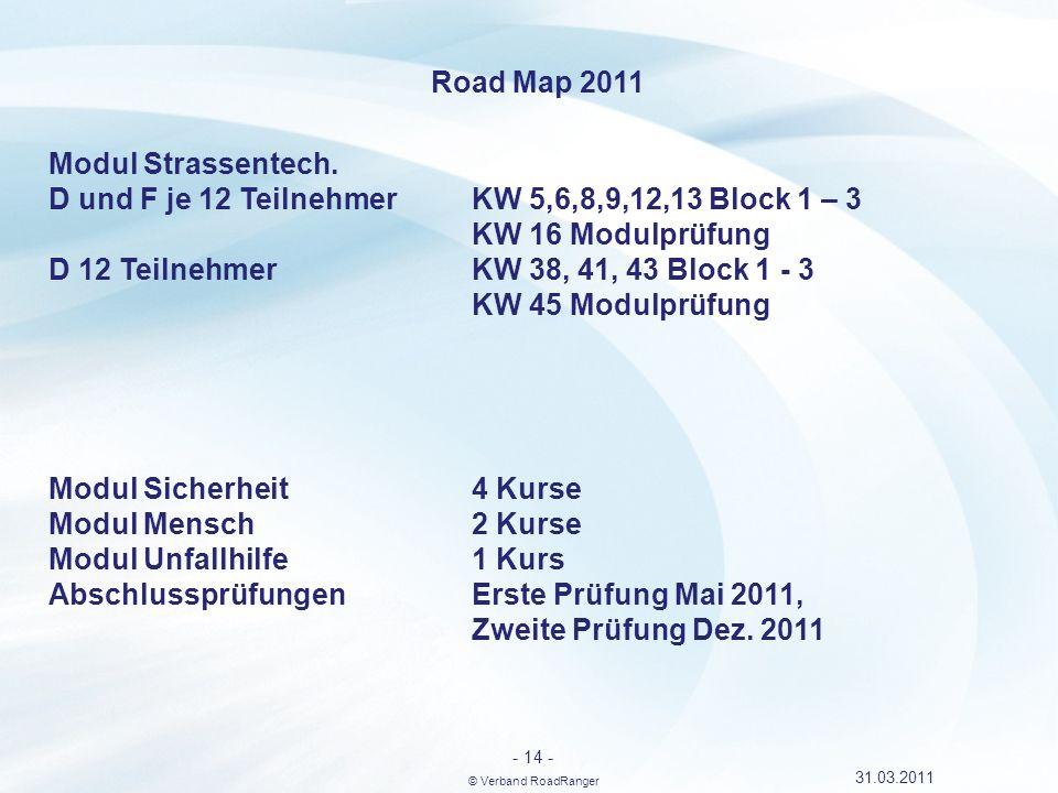 Road Map 2011 Modul Strassentech. D und F je 12 Teilnehmer KW 5,6,8,9,12,13 Block 1 – 3. KW 16 Modulprüfung.