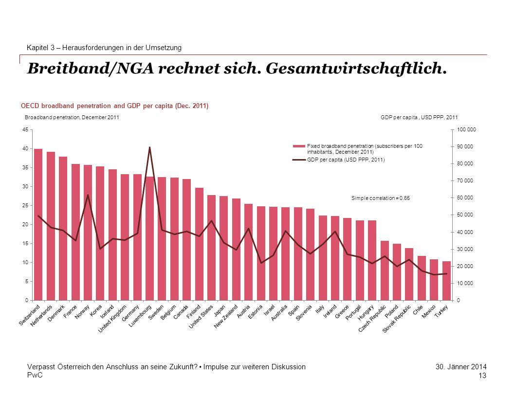 Breitband/NGA rechnet sich. Gesamtwirtschaftlich.