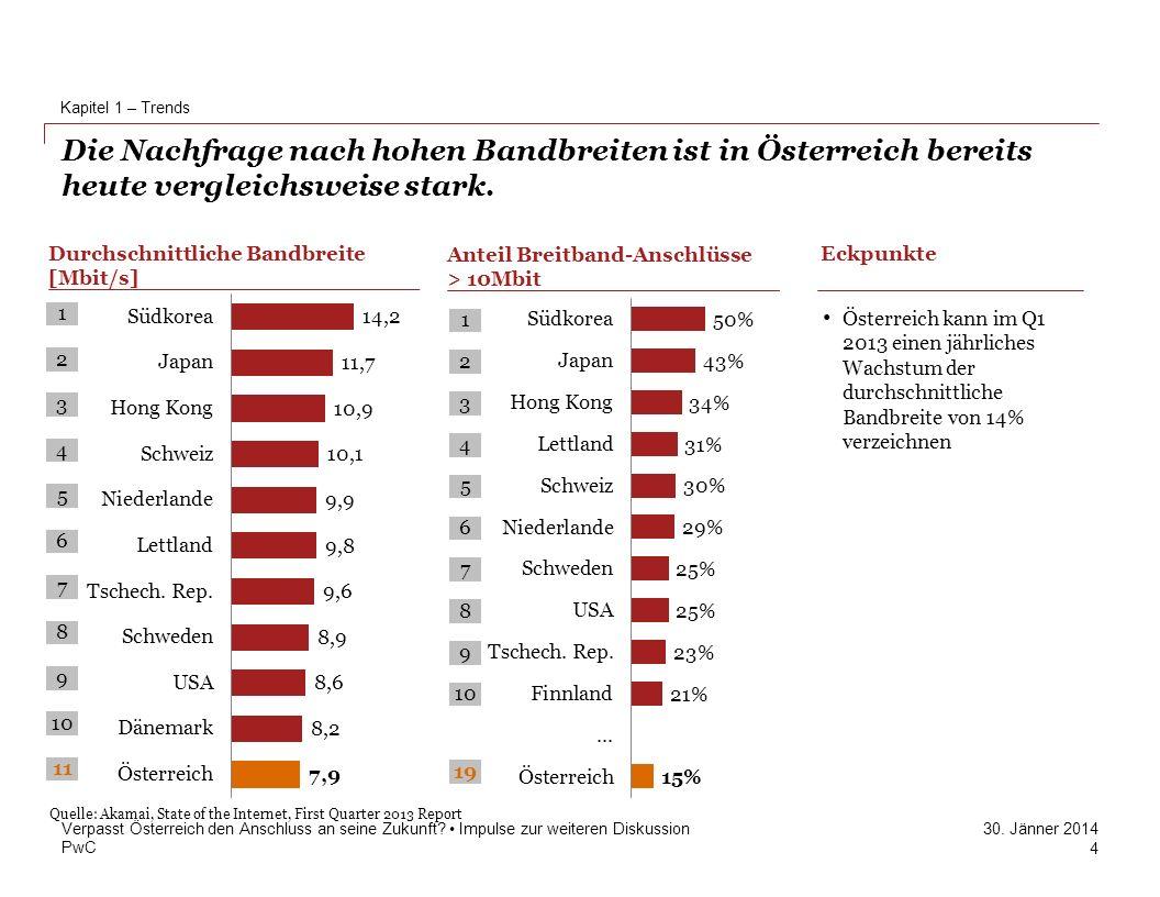 Kapitel 1 – Trends Die Nachfrage nach hohen Bandbreiten ist in Österreich bereits heute vergleichsweise stark.