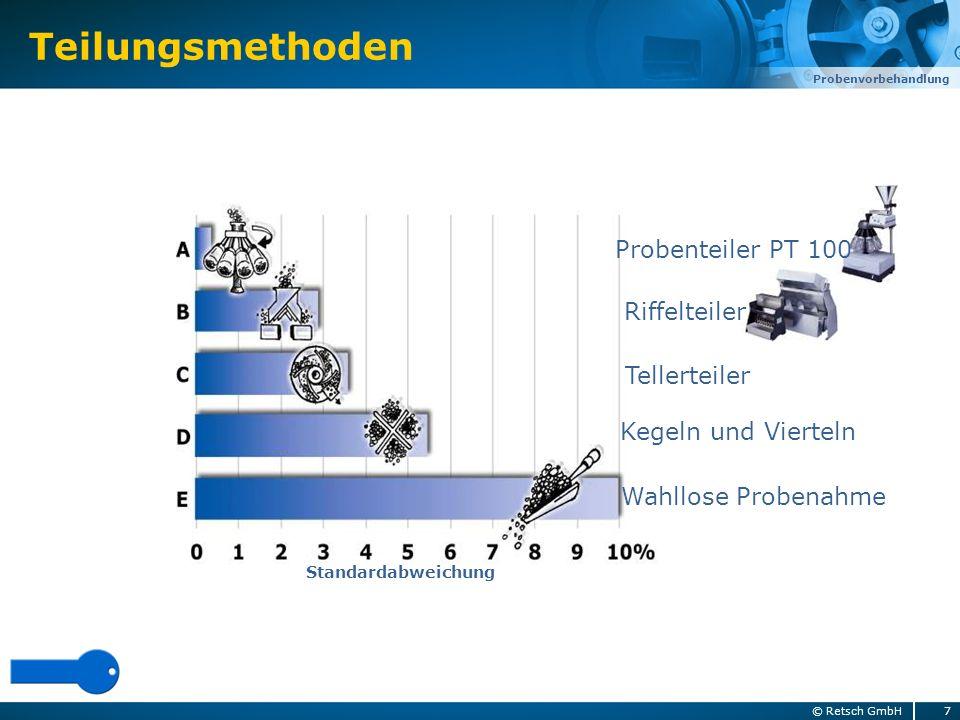 Teilungsmethoden Probenteiler PT 100 Riffelteiler Tellerteiler