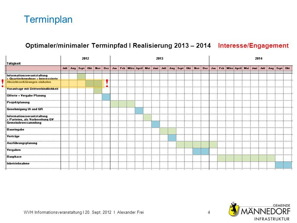 Terminplan Optimaler/minimaler Terminpfad I Realisierung 2013 – 2014 Interesse/Engagement. Untertitel Text …..