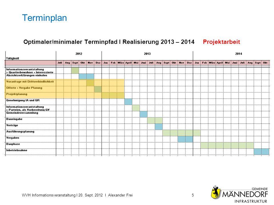 Terminplan Optimaler/minimaler Terminpfad I Realisierung 2013 – 2014 Projektarbeit. Untertitel Text …..
