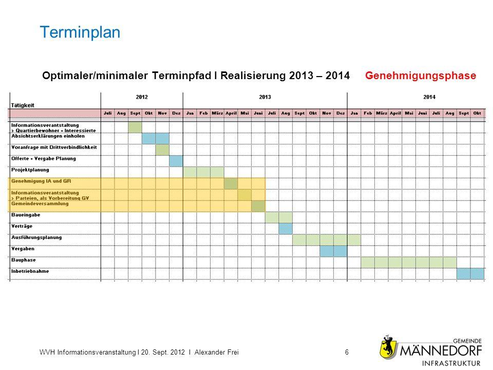 Terminplan Optimaler/minimaler Terminpfad I Realisierung 2013 – 2014 Genehmigungsphase. Untertitel Text …..