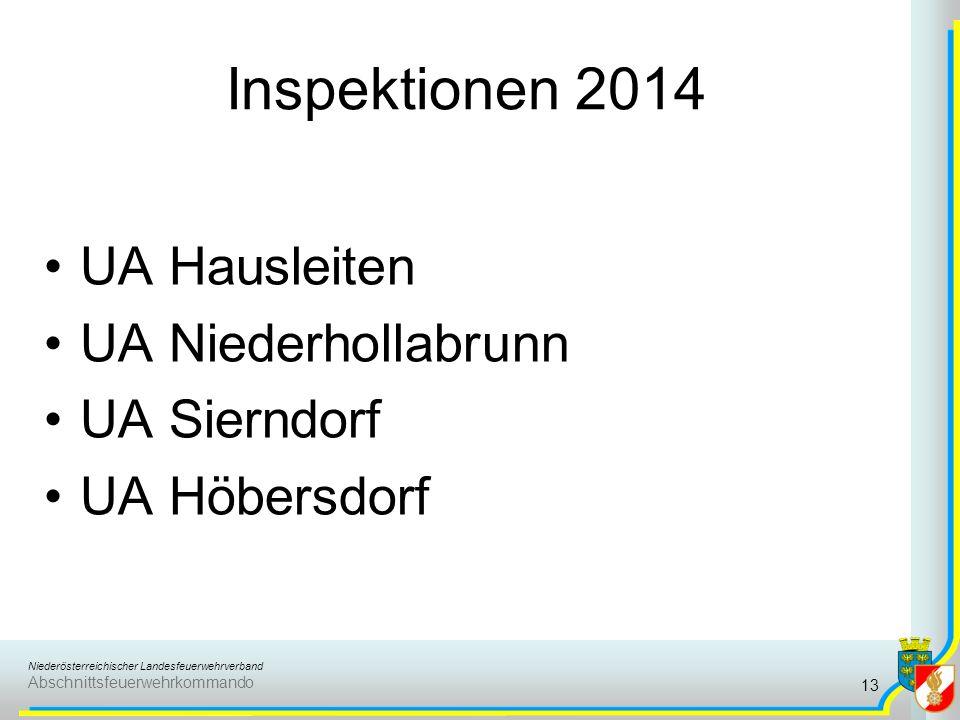 Inspektionen 2014 UA Hausleiten UA Niederhollabrunn UA Sierndorf
