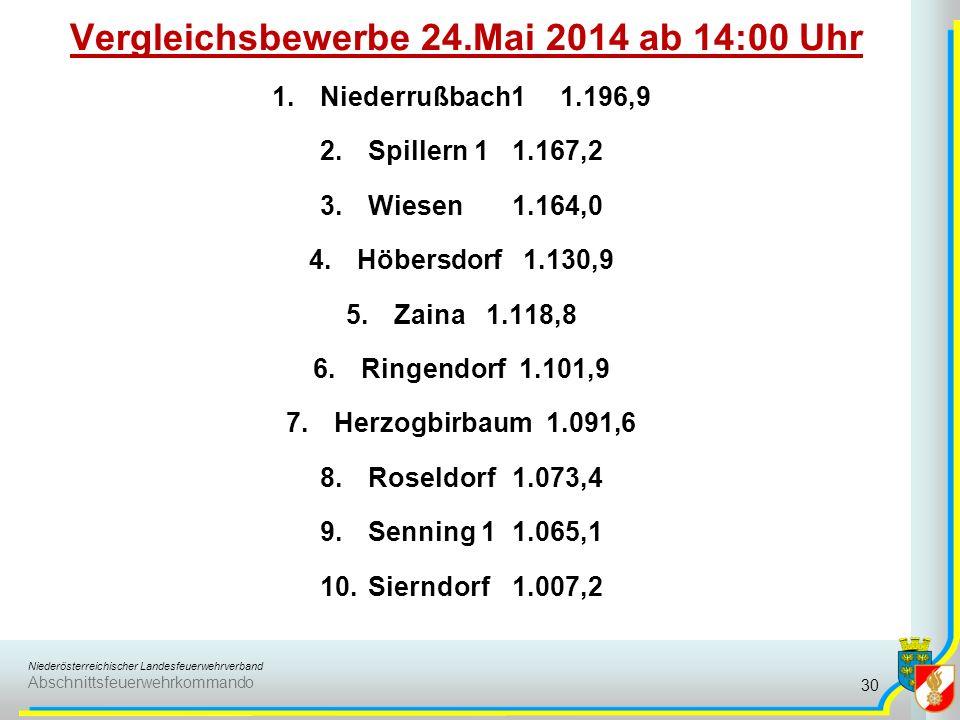 Vergleichsbewerbe 24.Mai 2014 ab 14:00 Uhr