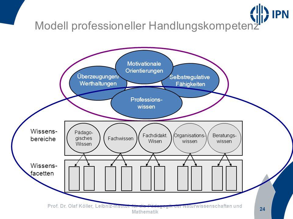 Modell professioneller Handlungskompetenz