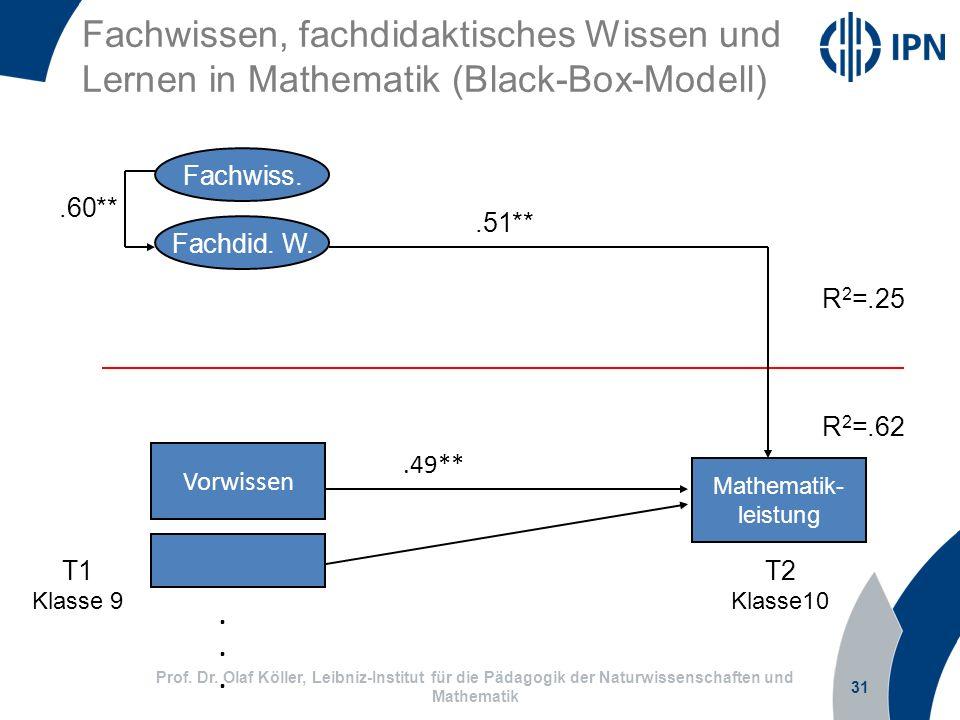 Fachwissen, fachdidaktisches Wissen und Lernen in Mathematik (Black-Box-Modell)