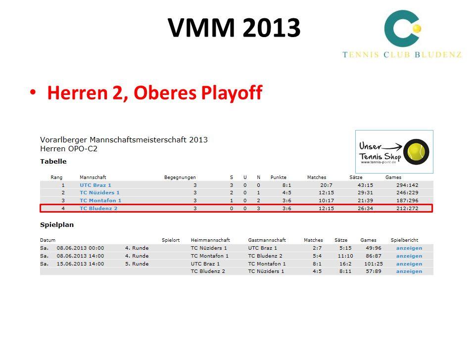 VMM 2013 Herren 2, Oberes Playoff