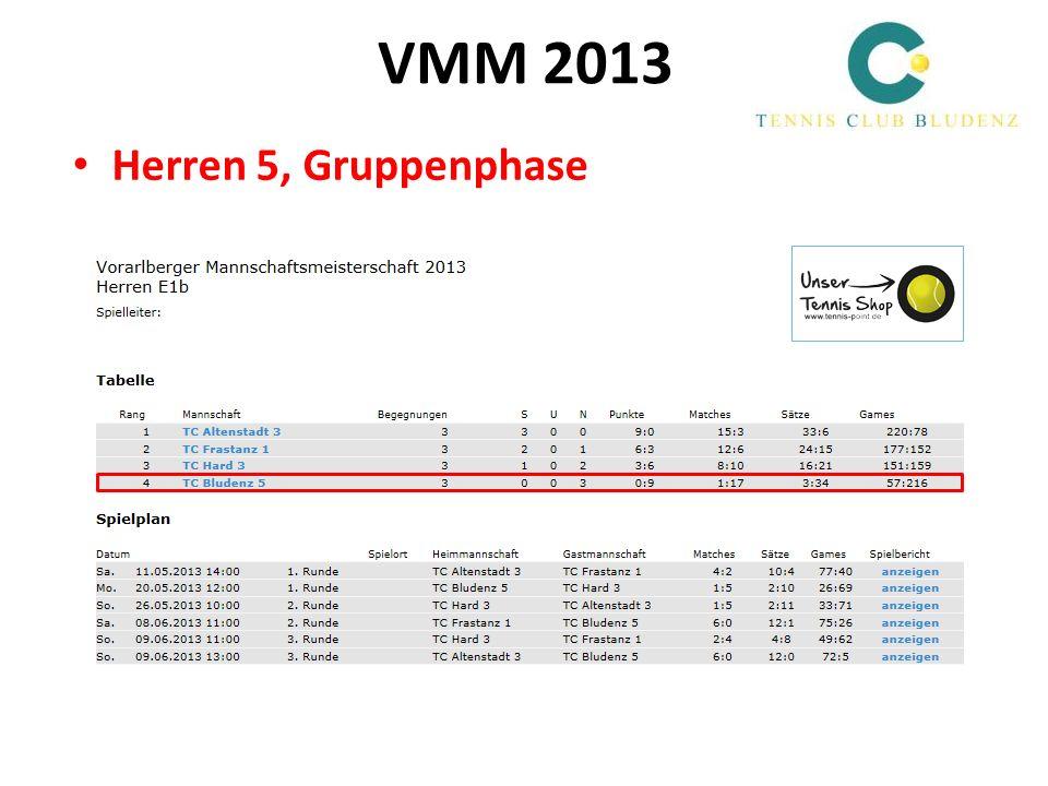 VMM 2013 Herren 5, Gruppenphase
