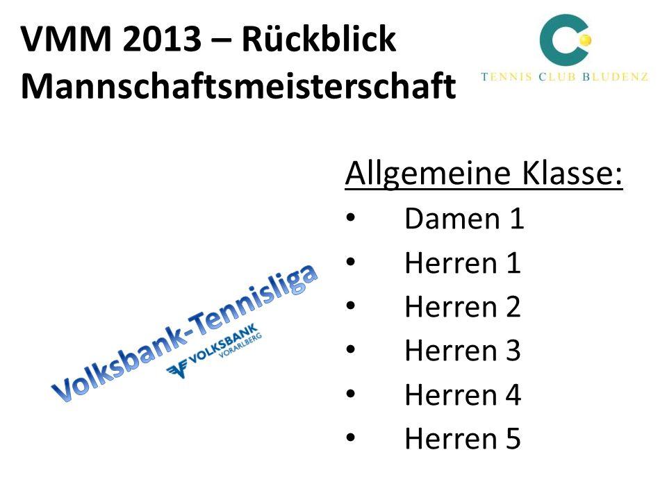 VMM 2013 – Rückblick Mannschaftsmeisterschaft