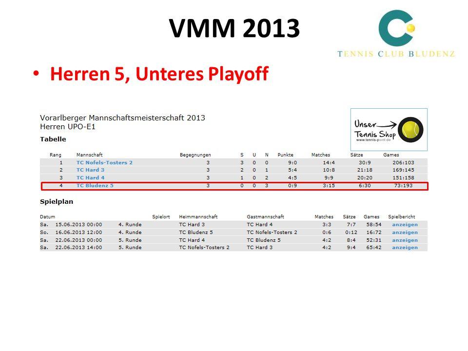 VMM 2013 Herren 5, Unteres Playoff