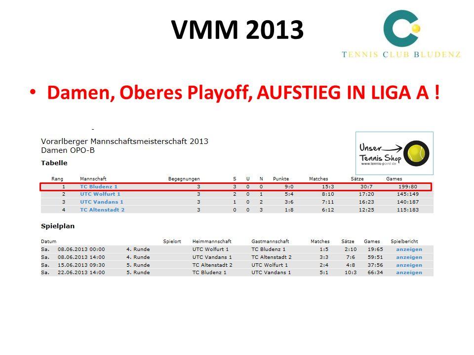 VMM 2013 Damen, Oberes Playoff, AUFSTIEG IN LIGA A !
