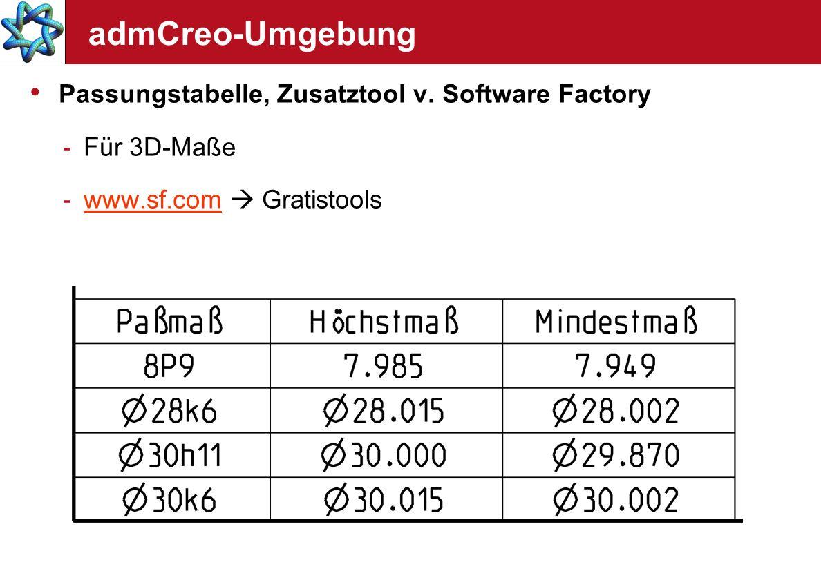 admCreo-Umgebung Passungstabelle, Zusatztool v. Software Factory