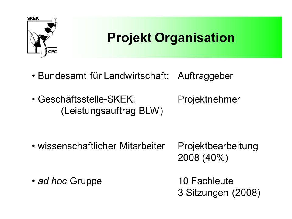 Projekt Organisation Bundesamt für Landwirtschaft: Auftraggeber