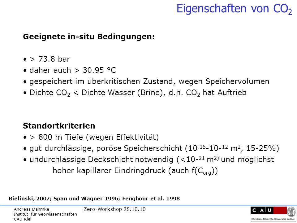 Eigenschaften von CO2 Geeignete in-situ Bedingungen: > 73.8 bar