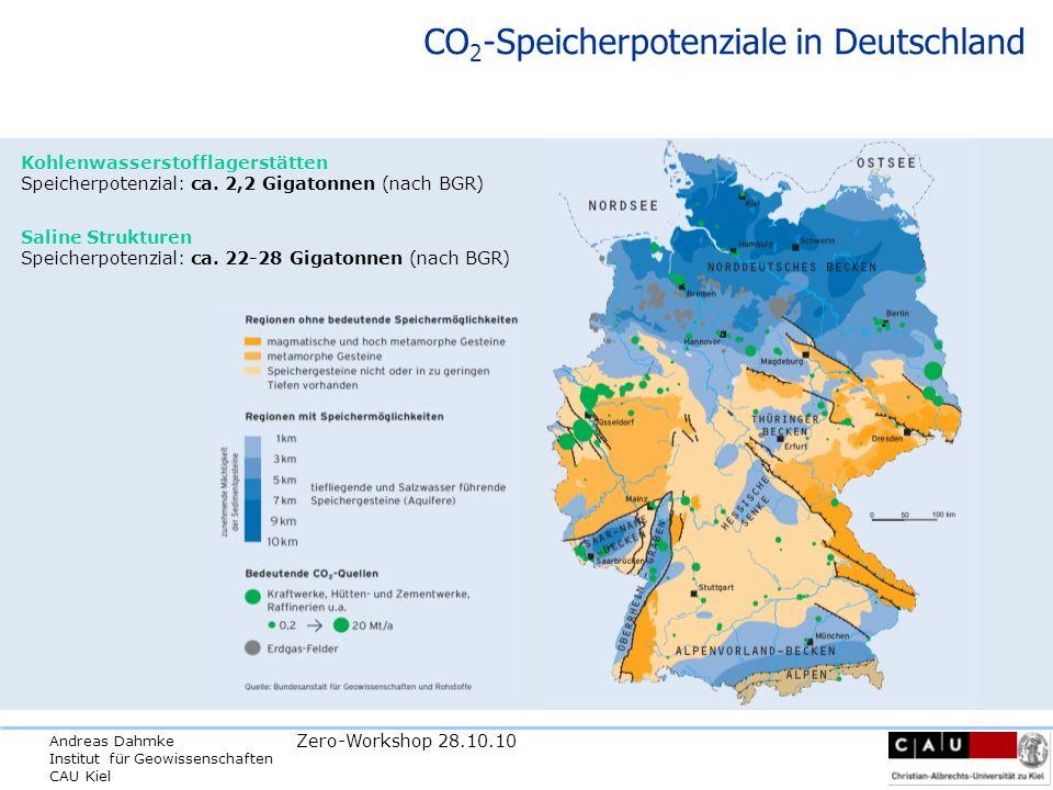 CO2-Speicherpotenziale in Deutschland