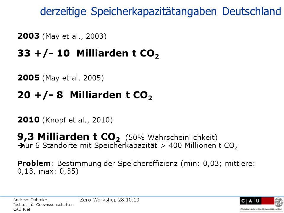 derzeitige Speicherkapazitätangaben Deutschland
