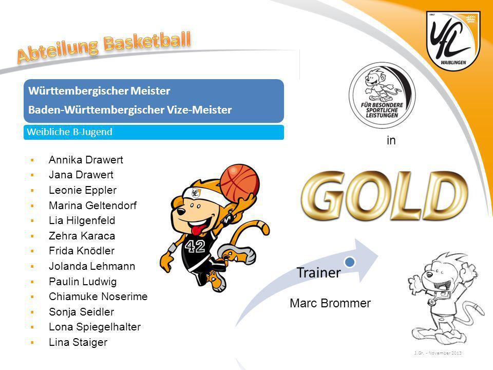 Abteilung Basketball Trainer Württembergischer Meister