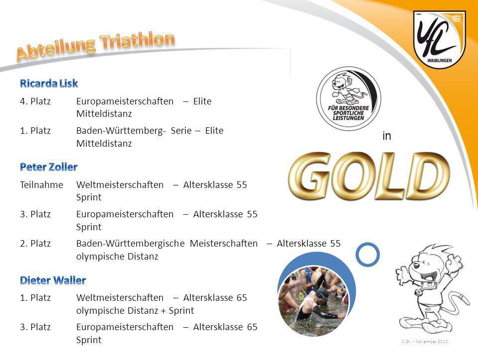 Abteilung Triathlon Ricarda Lisk Peter Zoller in Dieter Waller