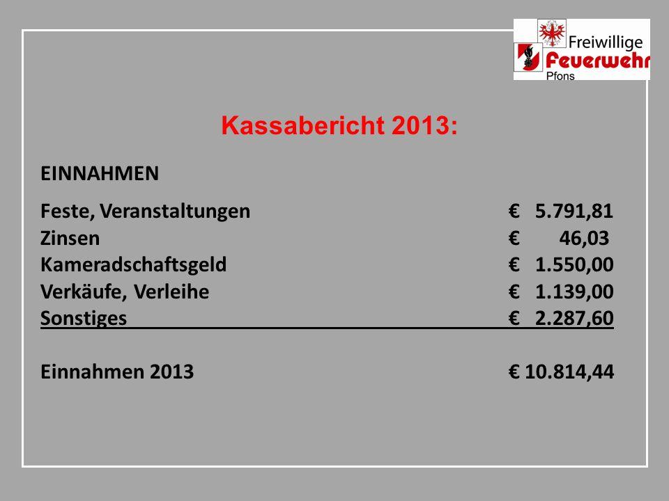 Kassabericht 2013: EINNAHMEN Feste, Veranstaltungen € 5.791,81