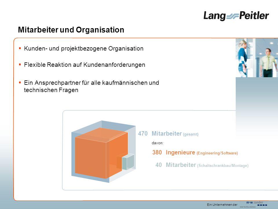 Mitarbeiter und Organisation