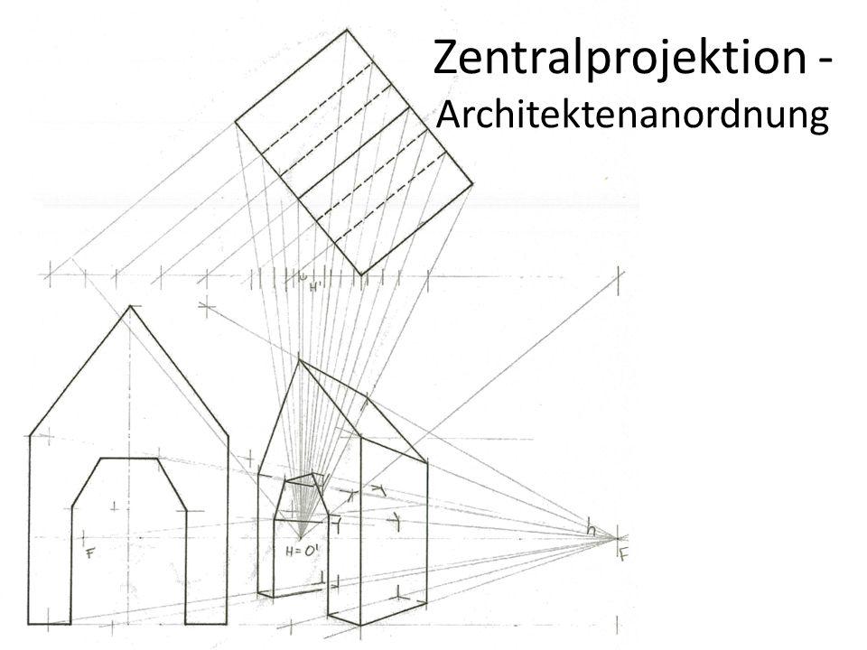 Zentralprojektion - Architektenanordnung