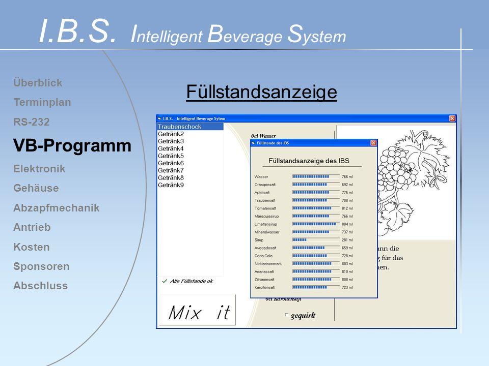 I.B.S. Intelligent Beverage System