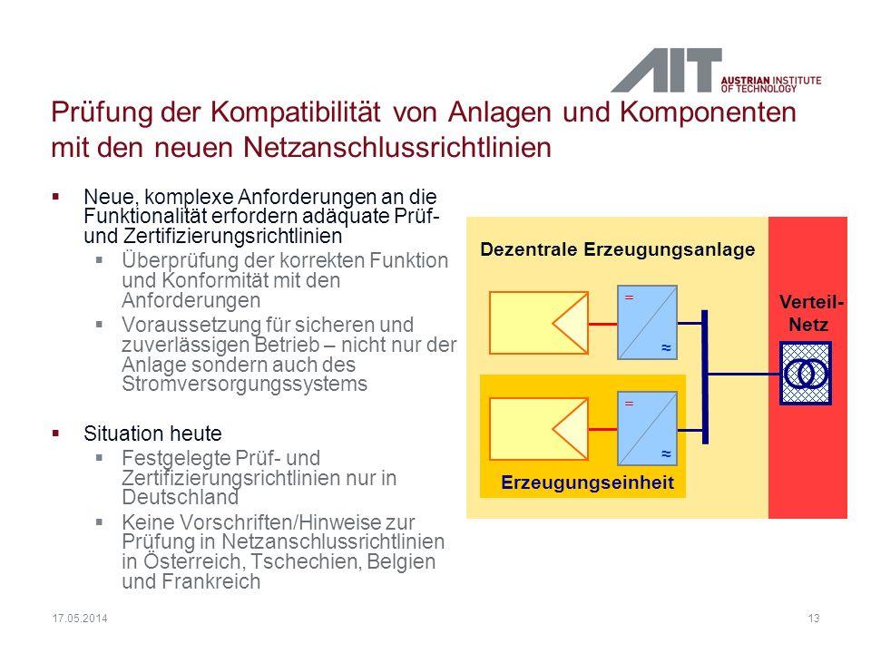 Prüfung der Kompatibilität von Anlagen und Komponenten mit den neuen Netzanschlussrichtlinien