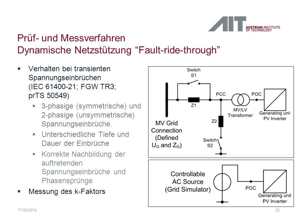 Prüf- und Messverfahren Dynamische Netzstützung Fault-ride-through