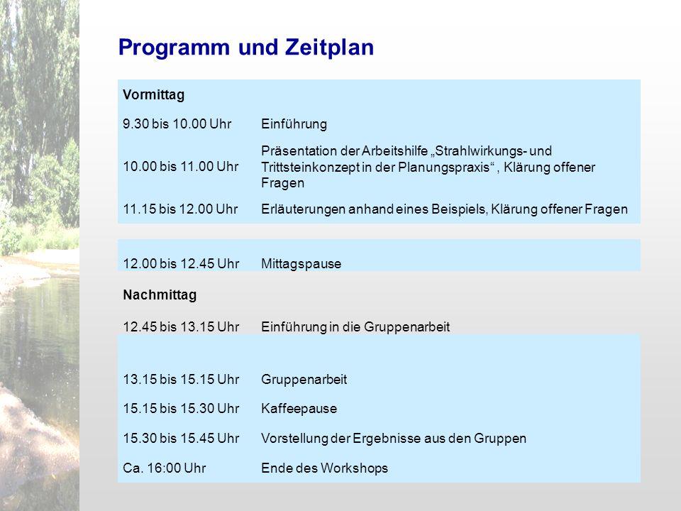Programm und Zeitplan Vormittag 9.30 bis 10.00 Uhr Einführung