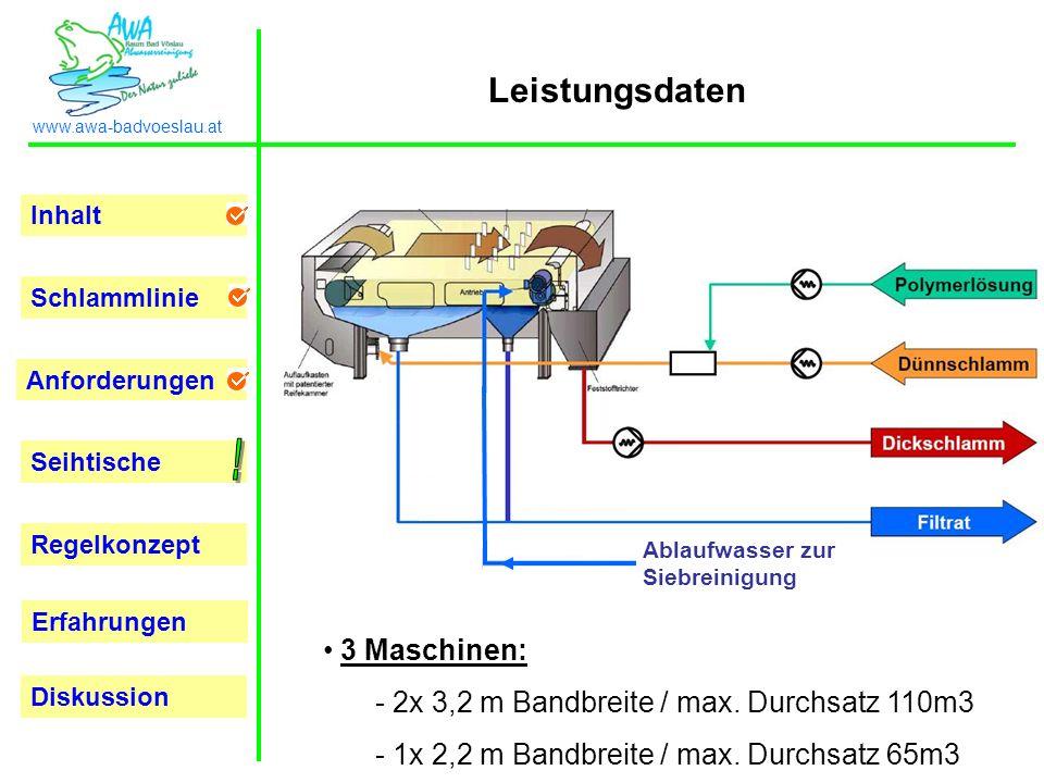 ! Leistungsdaten 3 Maschinen: