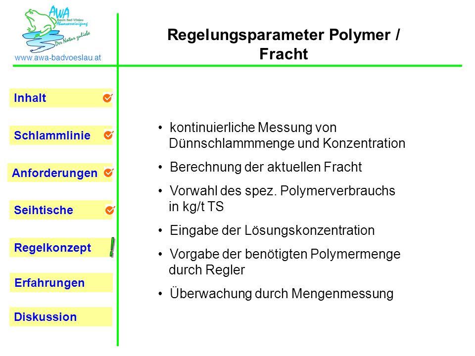 Regelungsparameter Polymer / Fracht