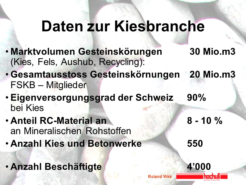 Daten zur Kiesbranche Marktvolumen Gesteinskörungen 30 Mio.m3 (Kies, Fels, Aushub, Recycling):