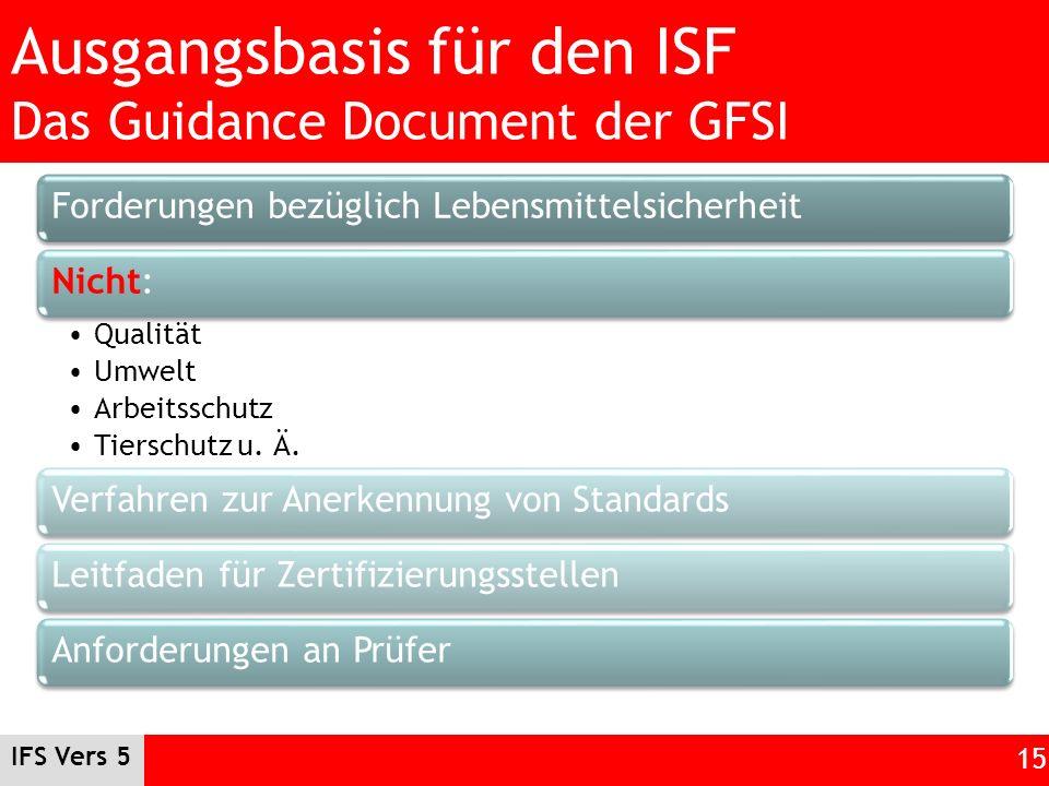 Ausgangsbasis für den ISF Das Guidance Document der GFSI