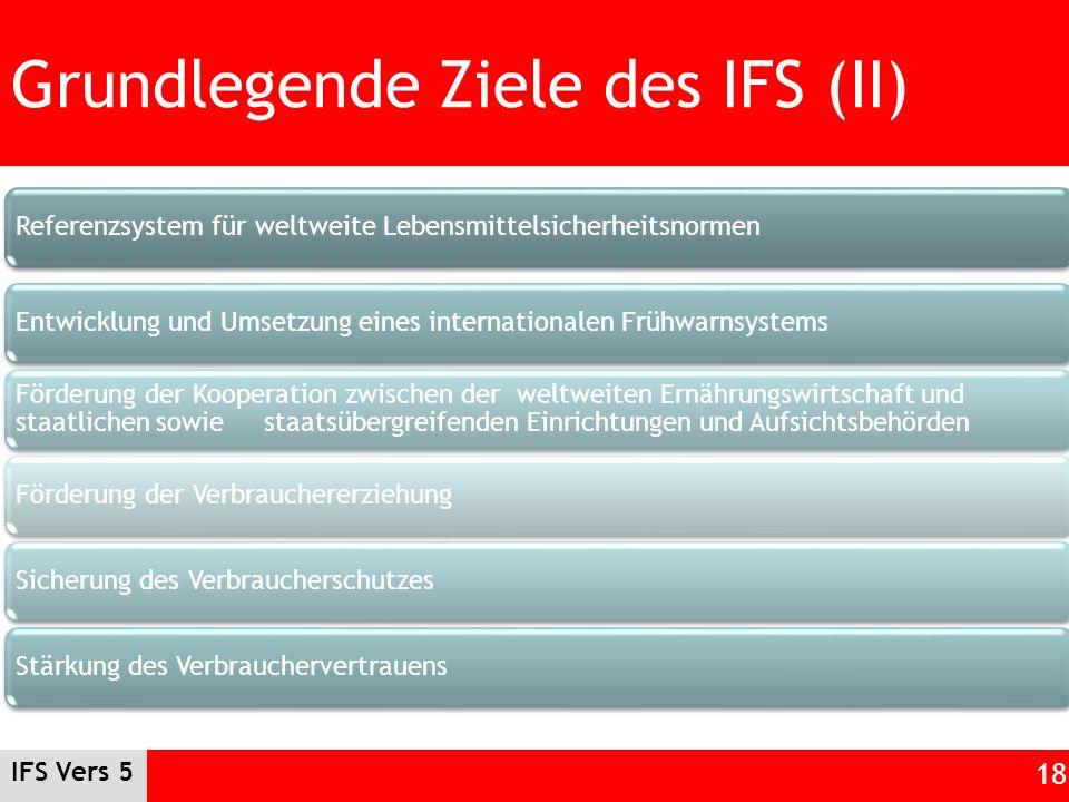 Grundlegende Ziele des IFS (II)
