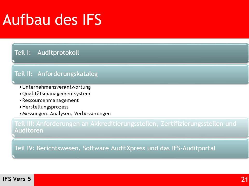 Aufbau des IFS IFS Vers 5 Teil I: Auditprotokoll