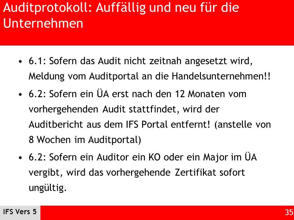 Auditprotokoll: Auffällig und neu für die Unternehmen