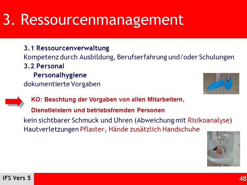 3. Ressourcenmanagement