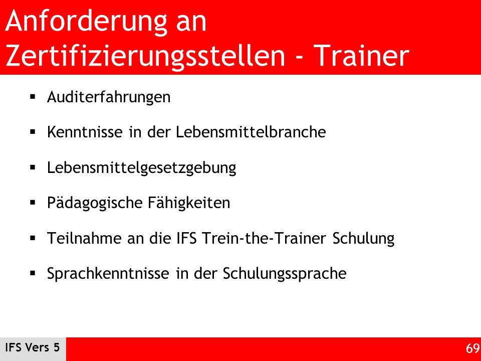 Anforderung an Zertifizierungsstellen - Trainer