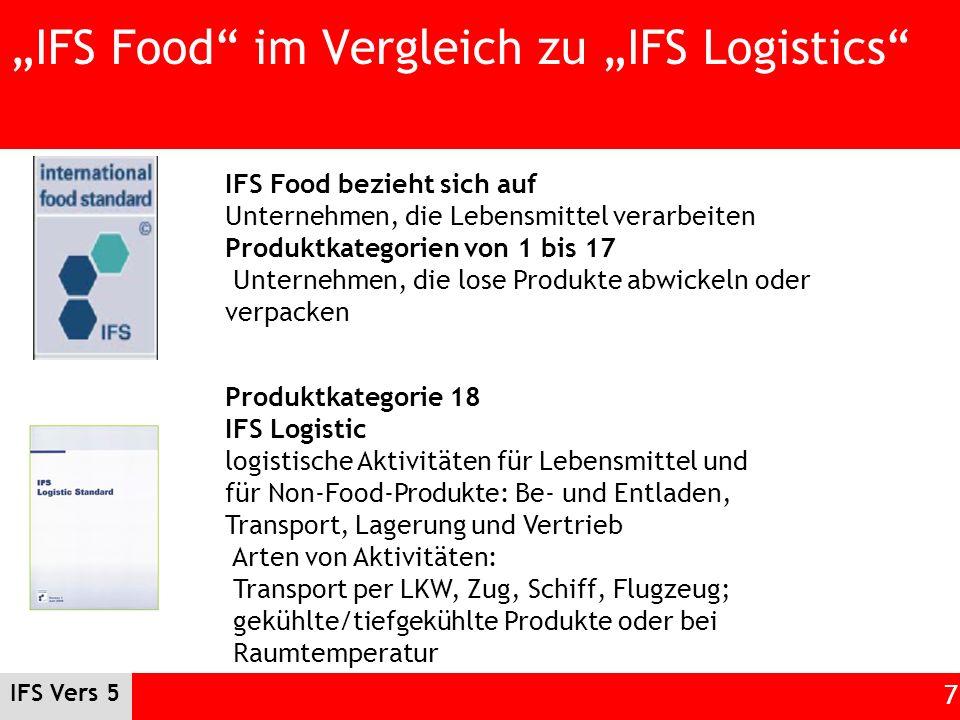 """IFS Food im Vergleich zu ""IFS Logistics"